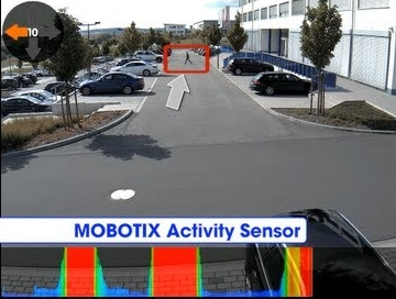 MxActivitysensor changes the world