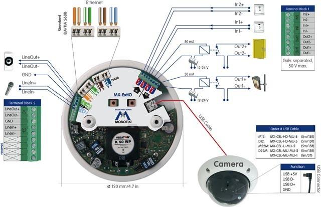 IP-телефонии.